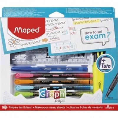 Set How to Exam Maped